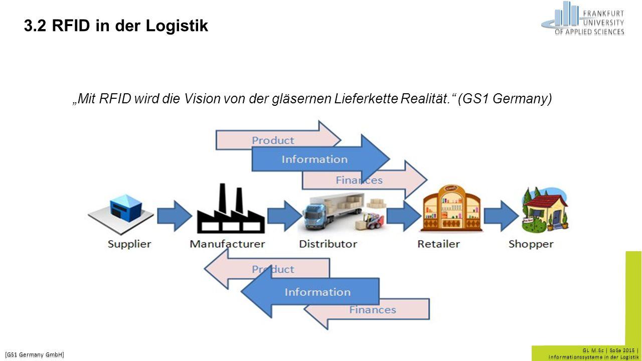"""3.2 RFID in der Logistik """"Mit RFID wird die Vision von der gläsernen Lieferkette Realität. (GS1 Germany)"""
