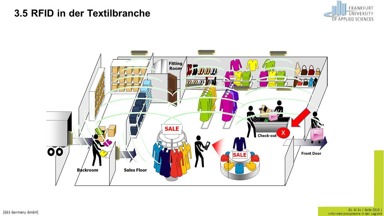 3.5 RFID in der Textilbranche