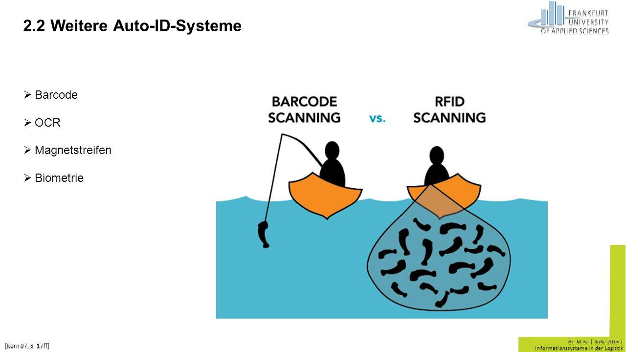 2.2 Weitere Auto-ID-Systeme