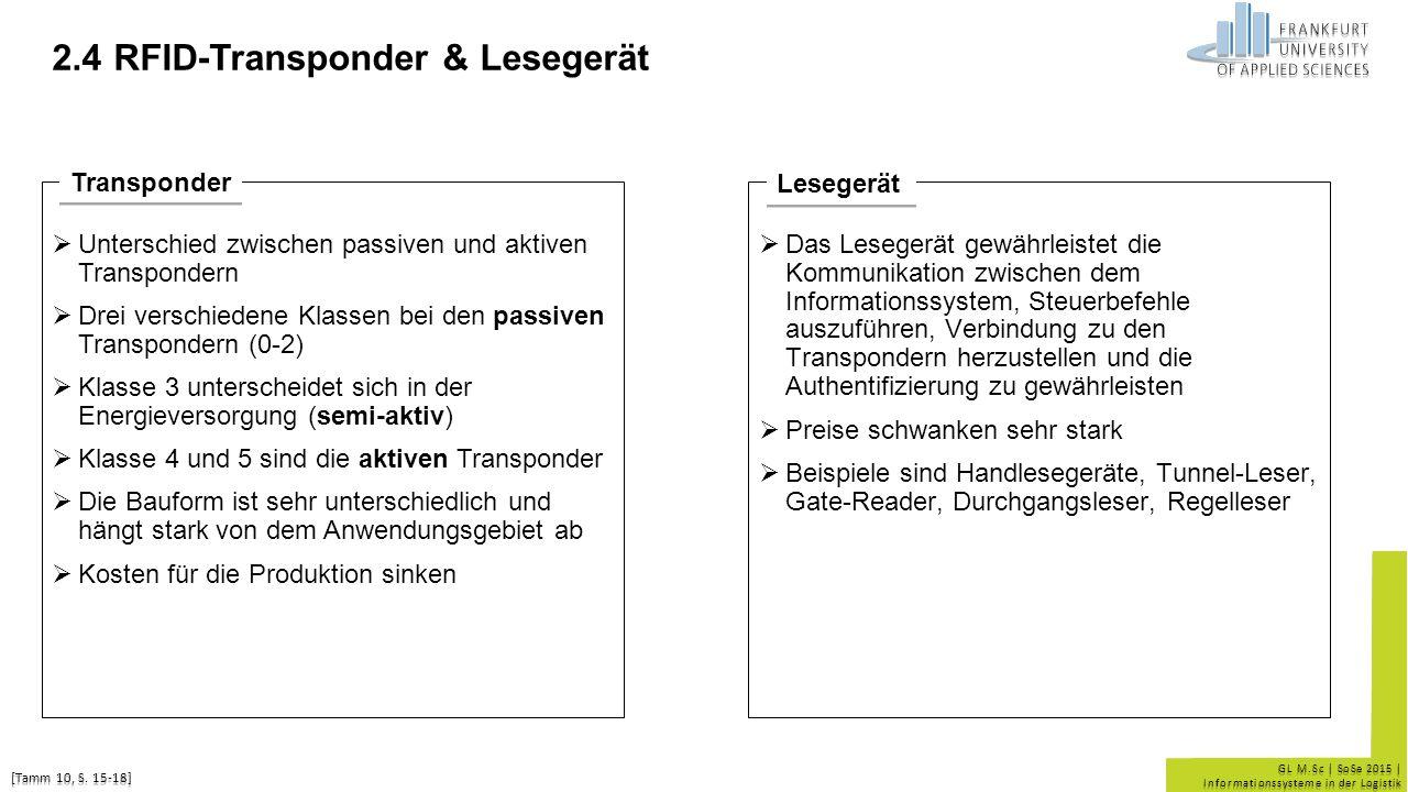 2.4 RFID-Transponder & Lesegerät