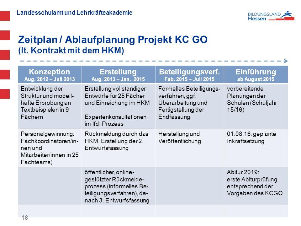 Zeitplan / Ablaufplanung Projekt KC GO (lt. Kontrakt mit dem HKM)