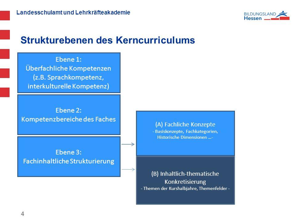 Strukturebenen des Kerncurriculums