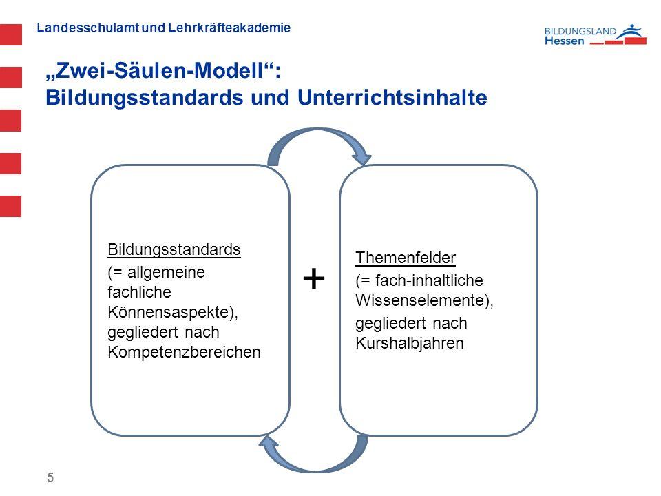 """""""Zwei-Säulen-Modell : Bildungsstandards und Unterrichtsinhalte"""