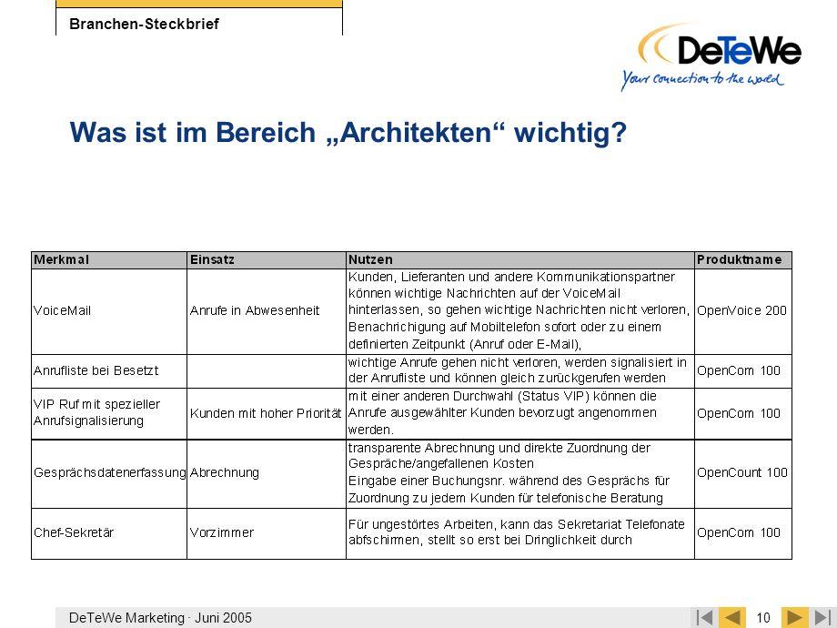 """Was ist im Bereich """"Architekten wichtig"""