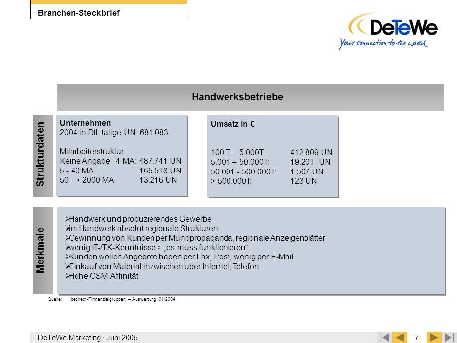 Handwerksbetriebe Strukturdaten Merkmale