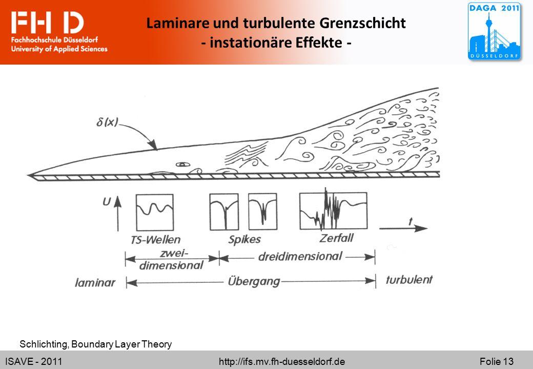 Laminare und turbulente Grenzschicht - instationäre Effekte -