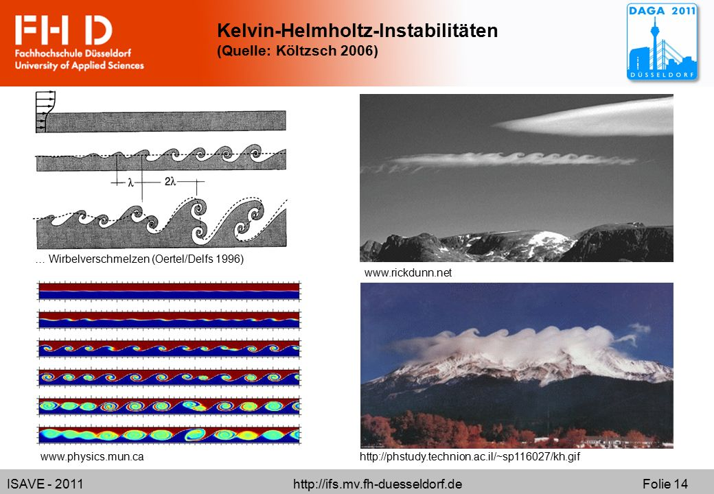 Kelvin-Helmholtz-Instabilitäten