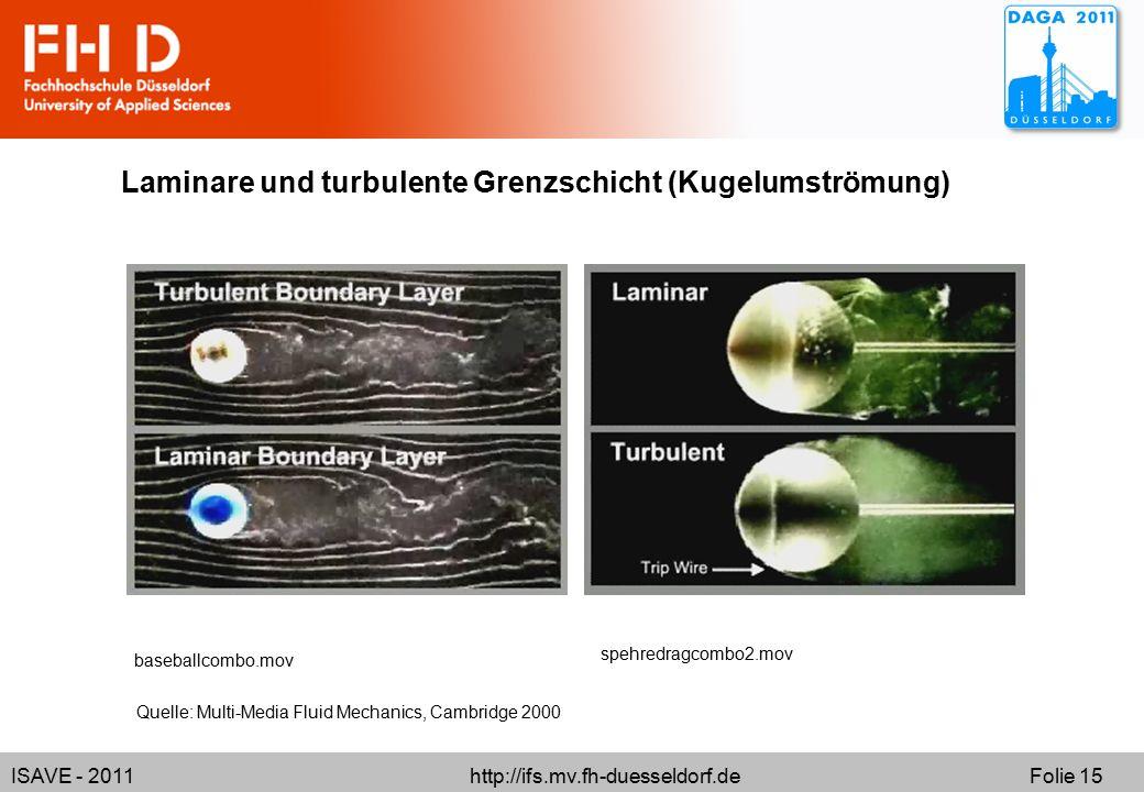 Laminare und turbulente Grenzschicht (Kugelumströmung)