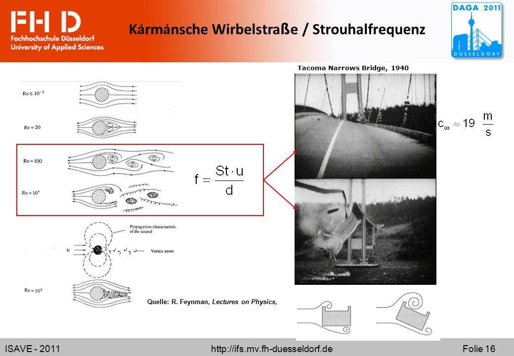 Kármánsche Wirbelstraße / Strouhalfrequenz