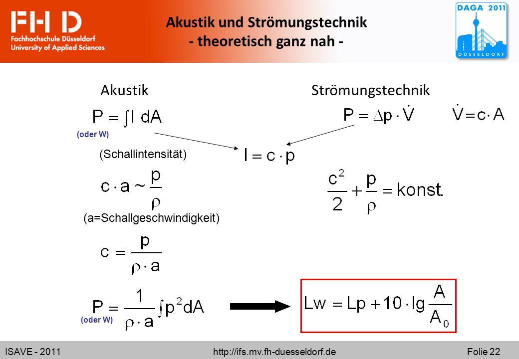 Akustik und Strömungstechnik - theoretisch ganz nah -