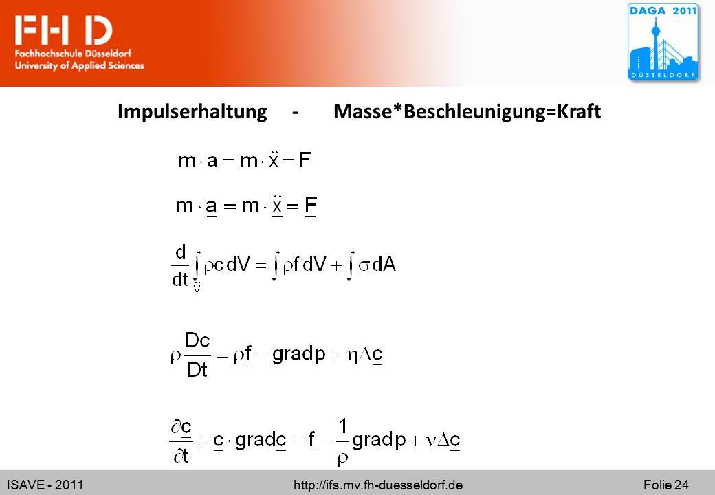 Impulserhaltung - Masse*Beschleunigung=Kraft