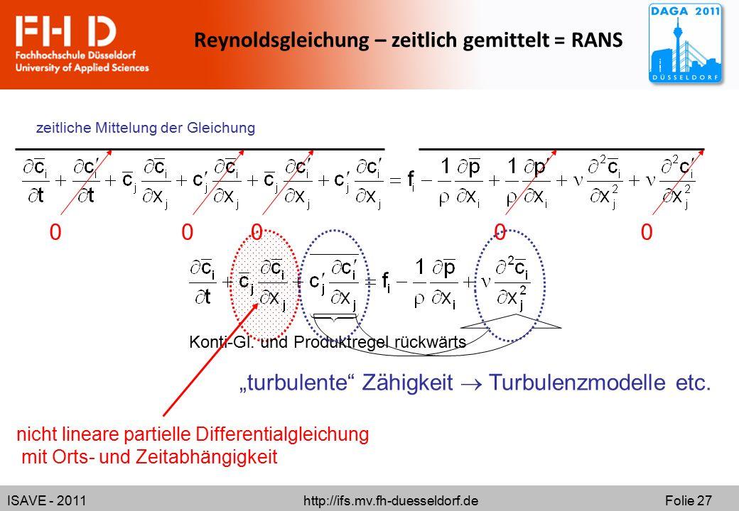 Reynoldsgleichung – zeitlich gemittelt = RANS