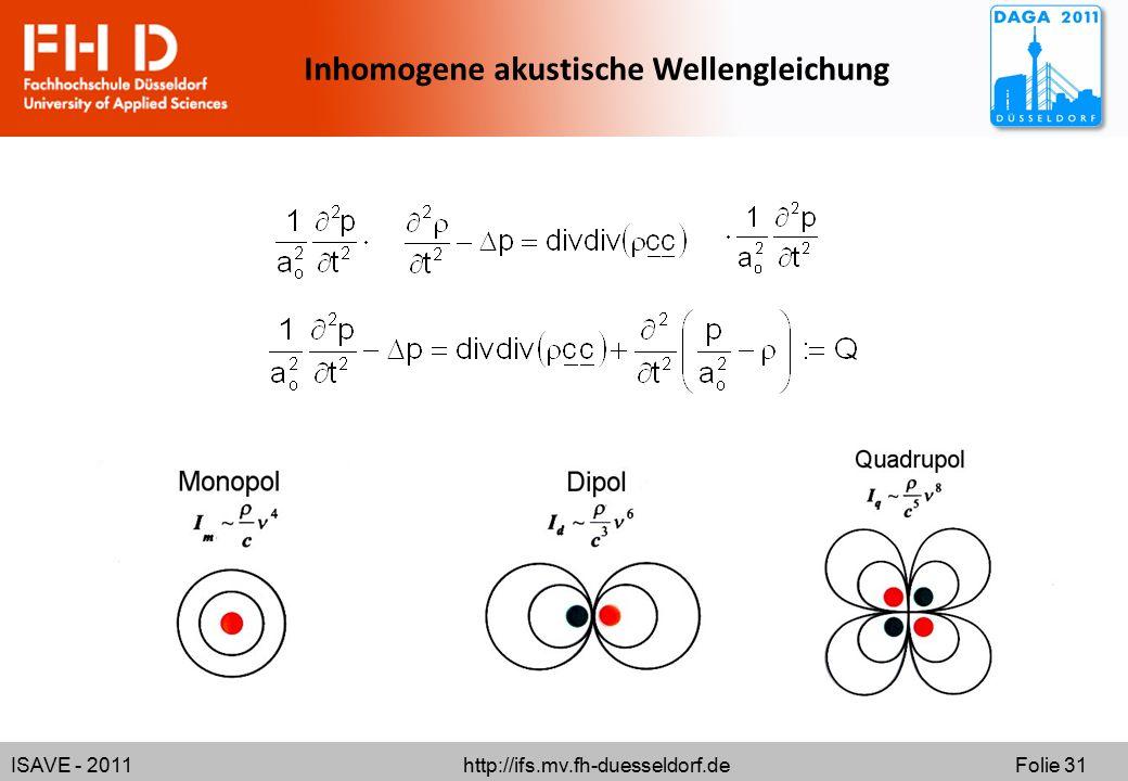 Inhomogene akustische Wellengleichung