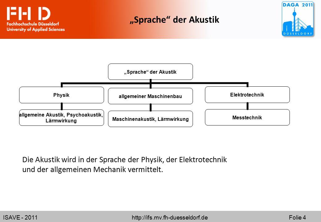 """""""Sprache der Akustik Die Akustik wird in der Sprache der Physik, der Elektrotechnik und der allgemeinen Mechanik vermittelt."""