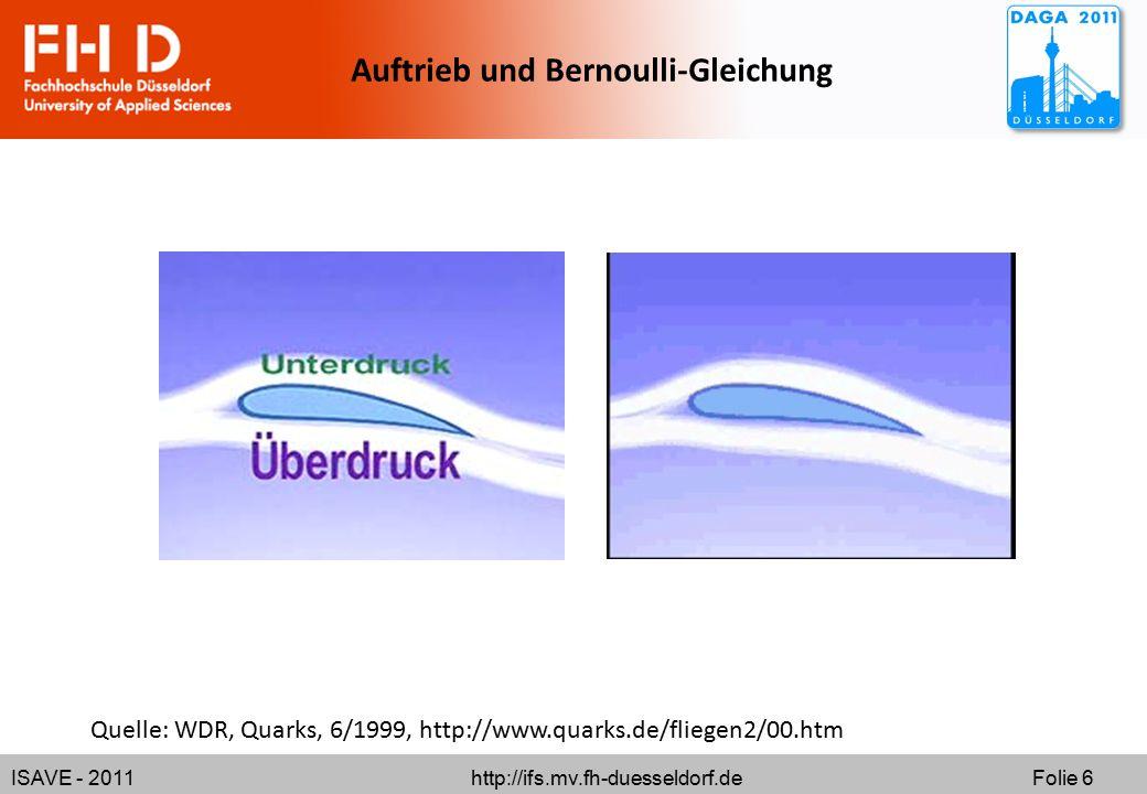 Auftrieb und Bernoulli-Gleichung