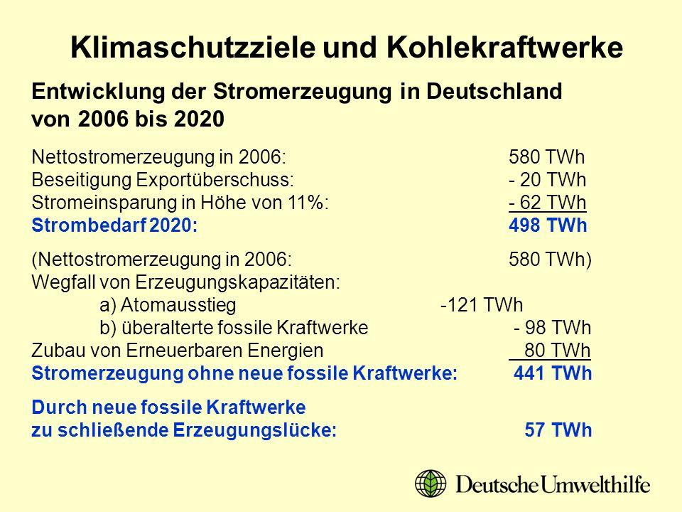 Entwicklung der Stromerzeugung in Deutschland von 2006 bis 2020