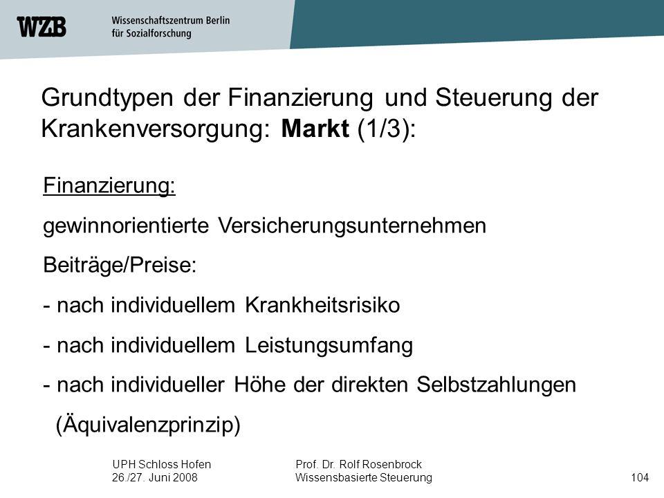 Grundtypen der Finanzierung und Steuerung der Krankenversorgung: Markt (1/3):