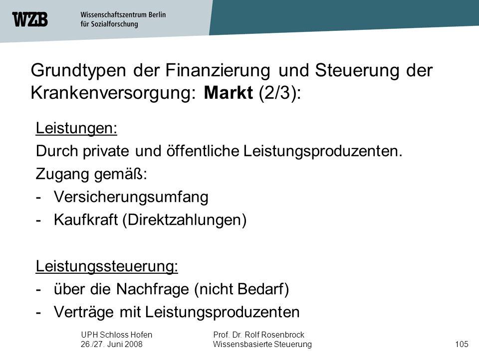 Grundtypen der Finanzierung und Steuerung der Krankenversorgung: Markt (2/3):