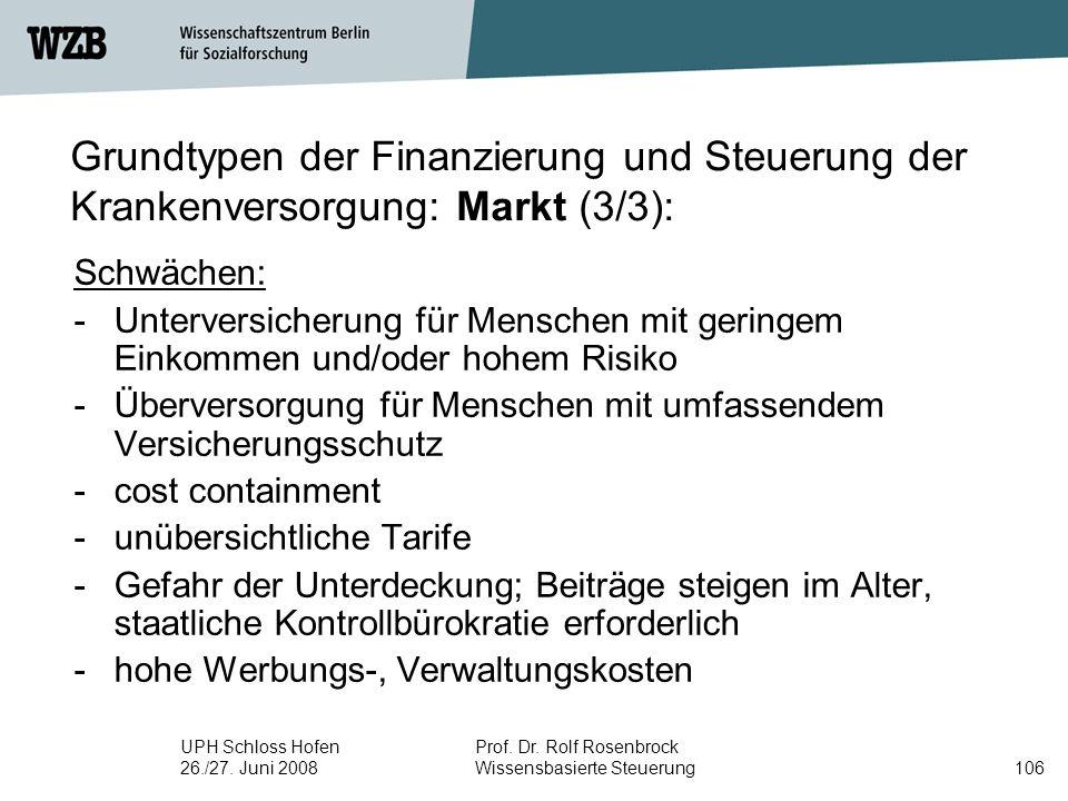 Grundtypen der Finanzierung und Steuerung der Krankenversorgung: Markt (3/3):