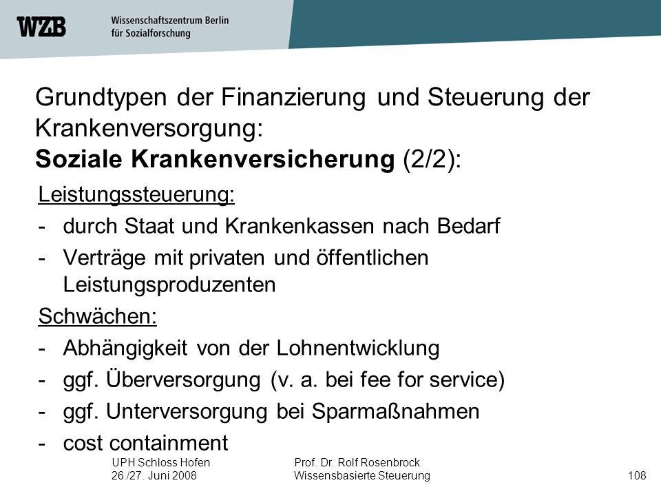 Grundtypen der Finanzierung und Steuerung der Krankenversorgung: Soziale Krankenversicherung (2/2):