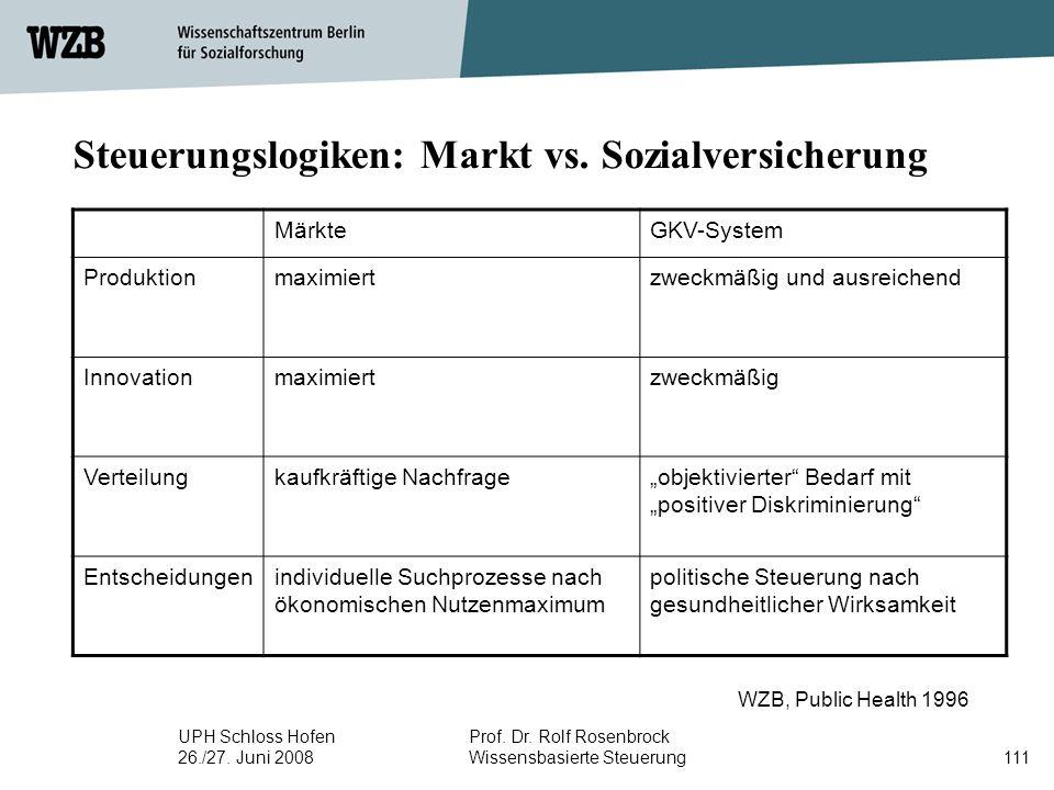 Steuerungslogiken: Markt vs. Sozialversicherung