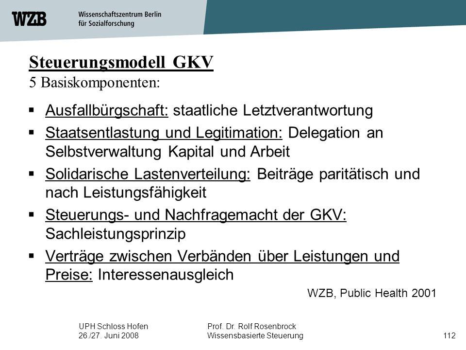 Steuerungsmodell GKV 5 Basiskomponenten: