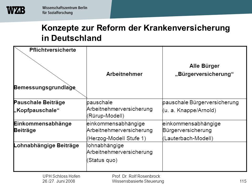 """""""Bürgerversicherung"""