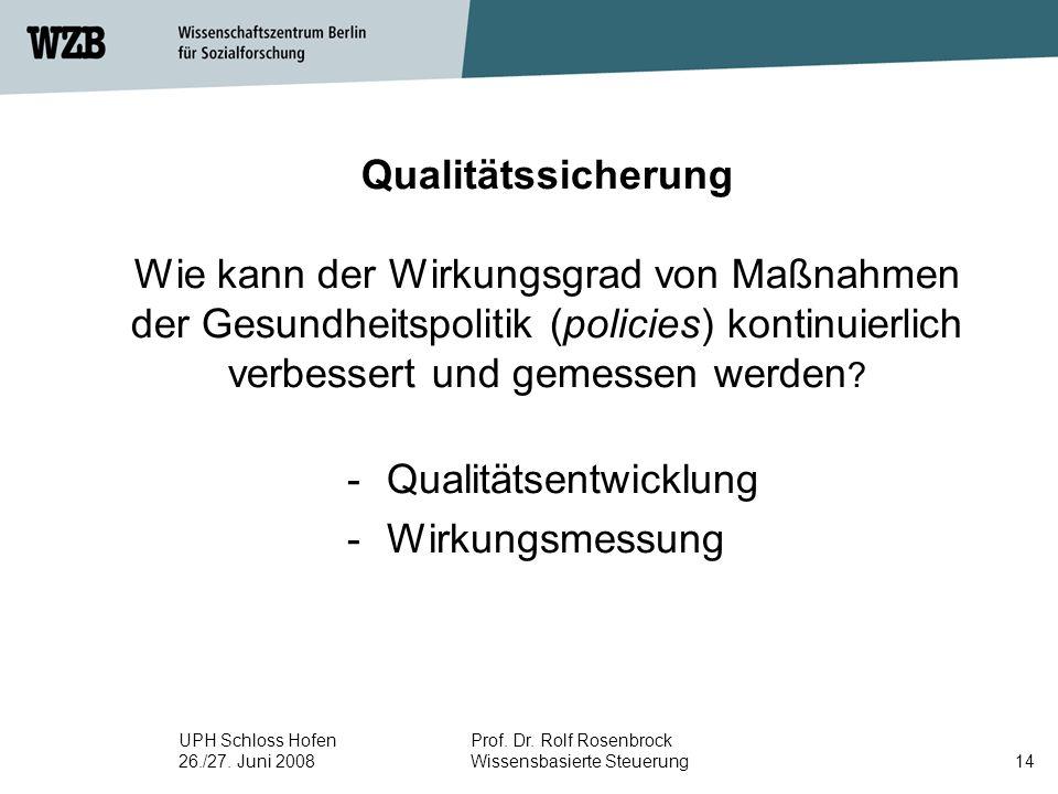 Qualitätsentwicklung Wirkungsmessung