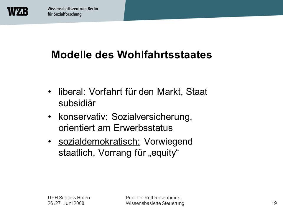 Modelle des Wohlfahrtsstaates