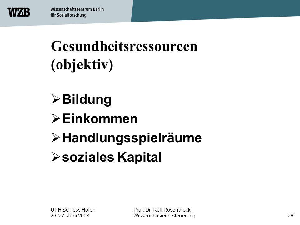 Gesundheitsressourcen (objektiv)