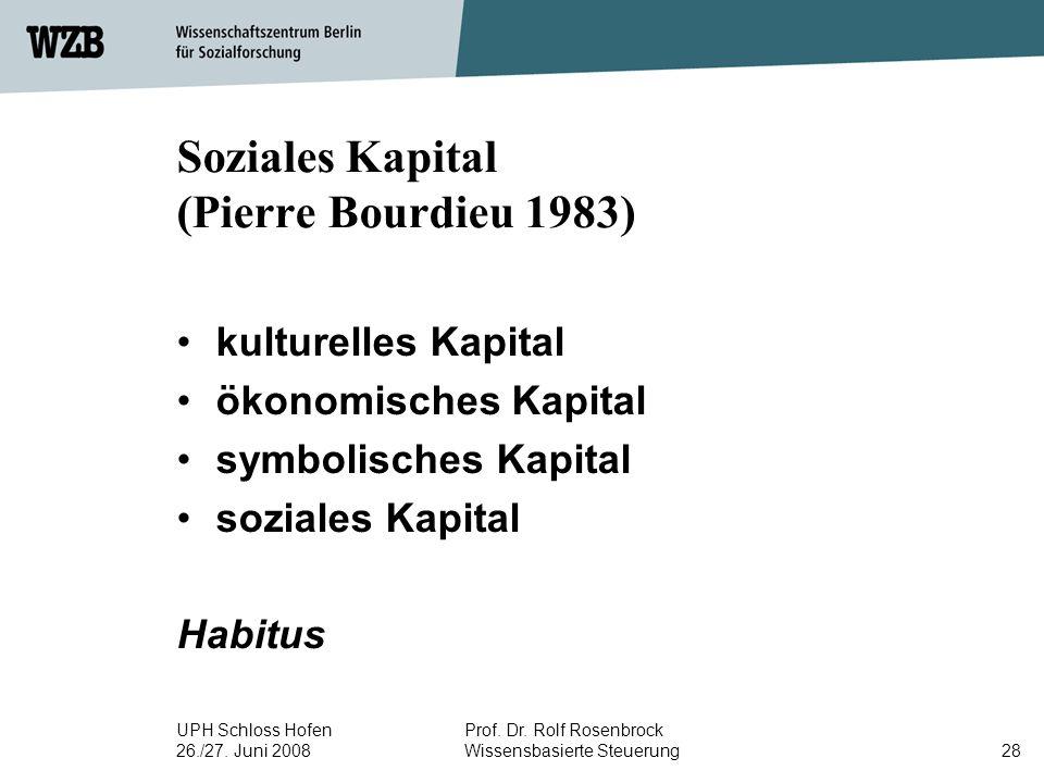 Soziales Kapital (Pierre Bourdieu 1983)