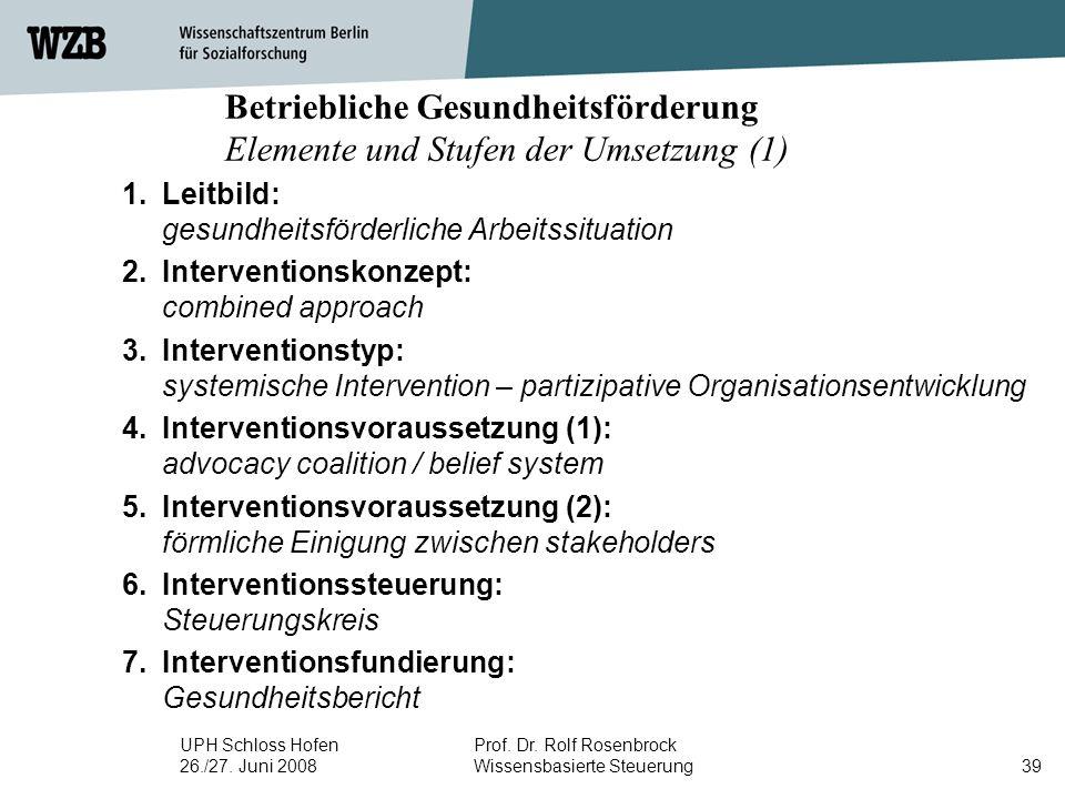 Betriebliche Gesundheitsförderung Elemente und Stufen der Umsetzung (1)