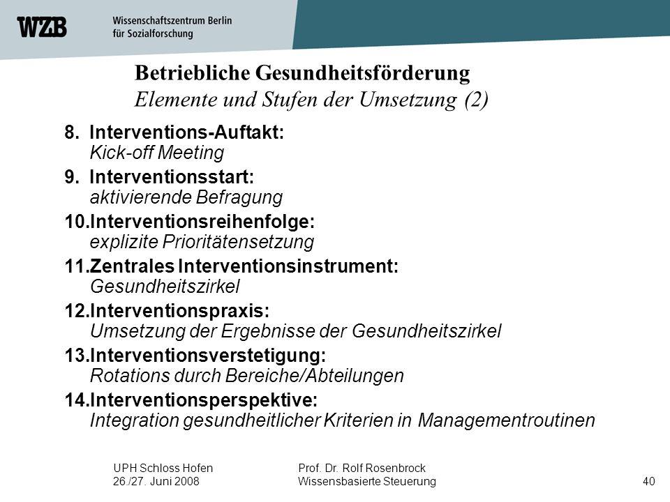 Betriebliche Gesundheitsförderung Elemente und Stufen der Umsetzung (2)