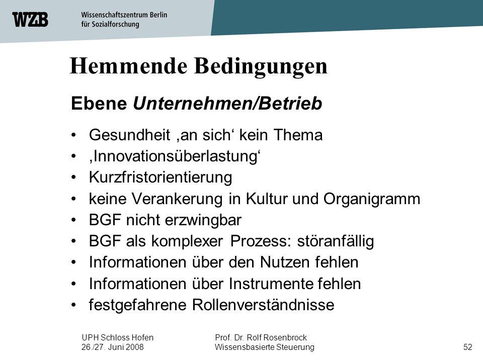 Hemmende Bedingungen Ebene Unternehmen/Betrieb