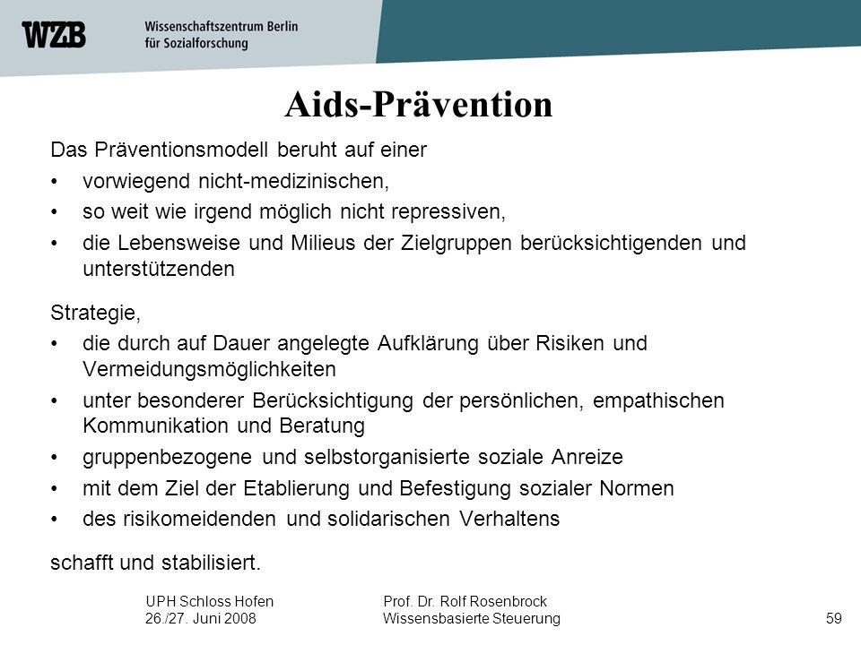 Aids-Prävention Das Präventionsmodell beruht auf einer