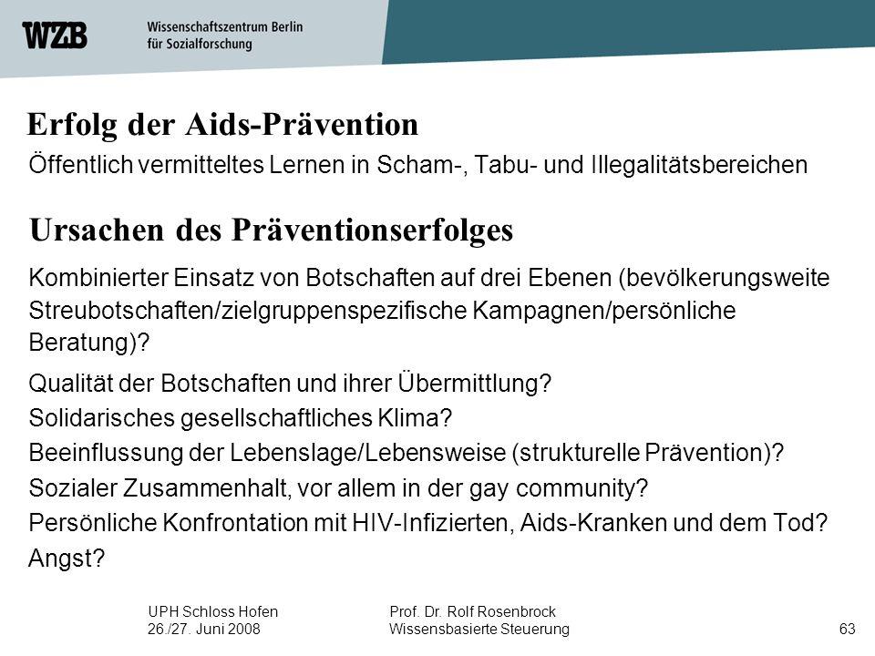 Erfolg der Aids-Prävention