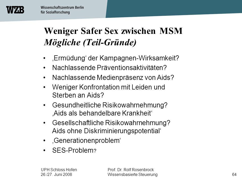 Weniger Safer Sex zwischen MSM Mögliche (Teil-Gründe)