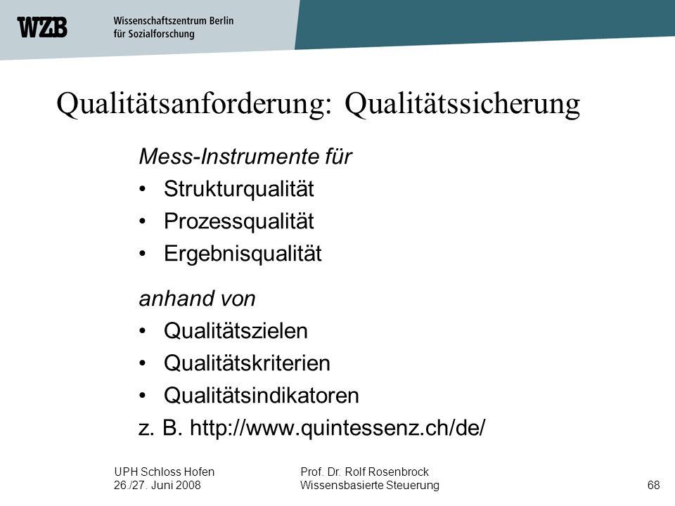Qualitätsanforderung: Qualitätssicherung