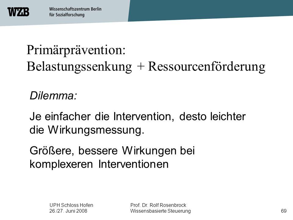 Primärprävention: Belastungssenkung + Ressourcenförderung