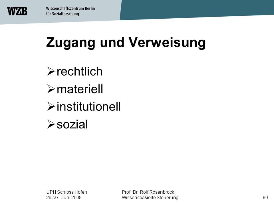 Zugang und Verweisung rechtlich materiell institutionell sozial