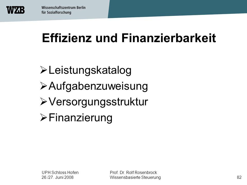Effizienz und Finanzierbarkeit