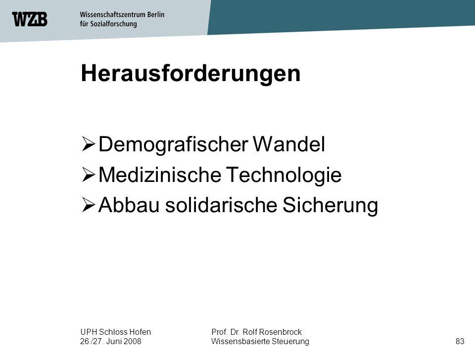 Herausforderungen Demografischer Wandel Medizinische Technologie