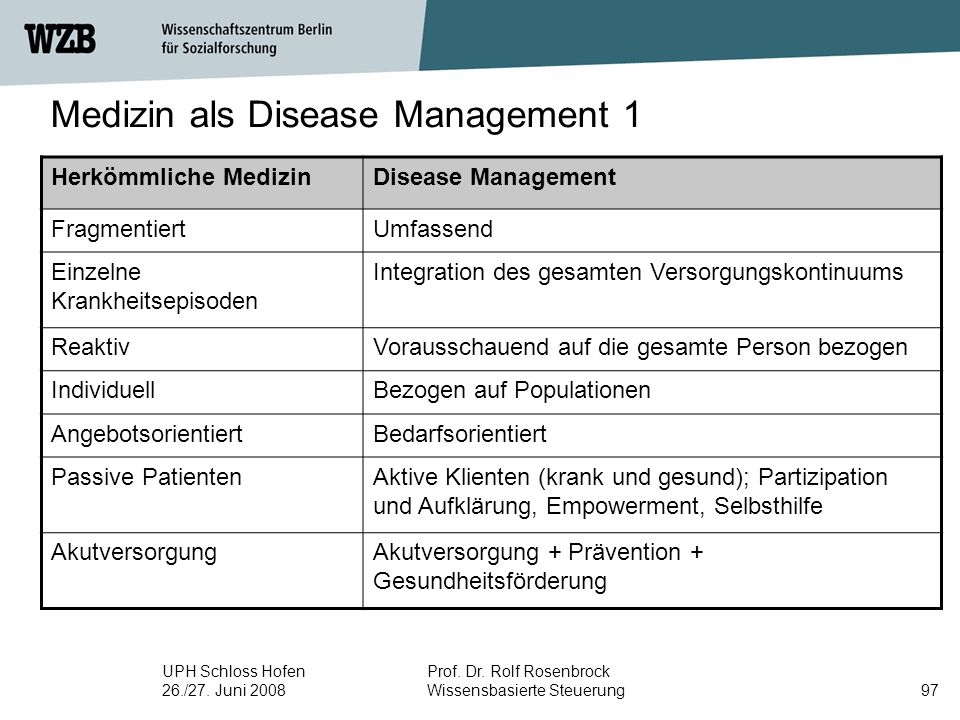 Medizin als Disease Management 1