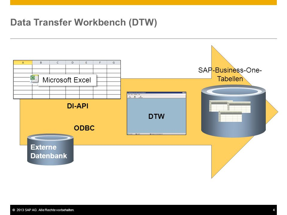 Data Transfer Workbench (DTW)