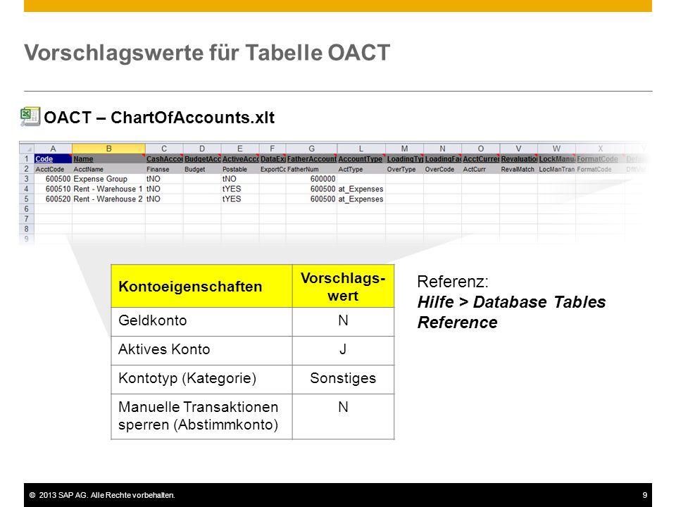 Vorschlagswerte für Tabelle OACT