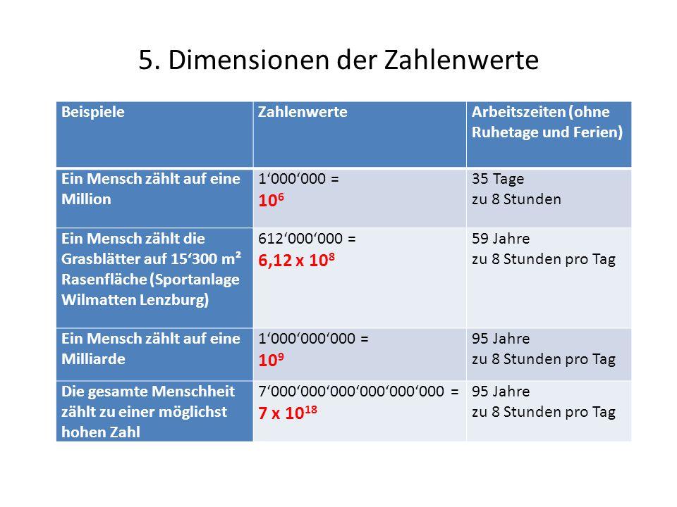 5. Dimensionen der Zahlenwerte
