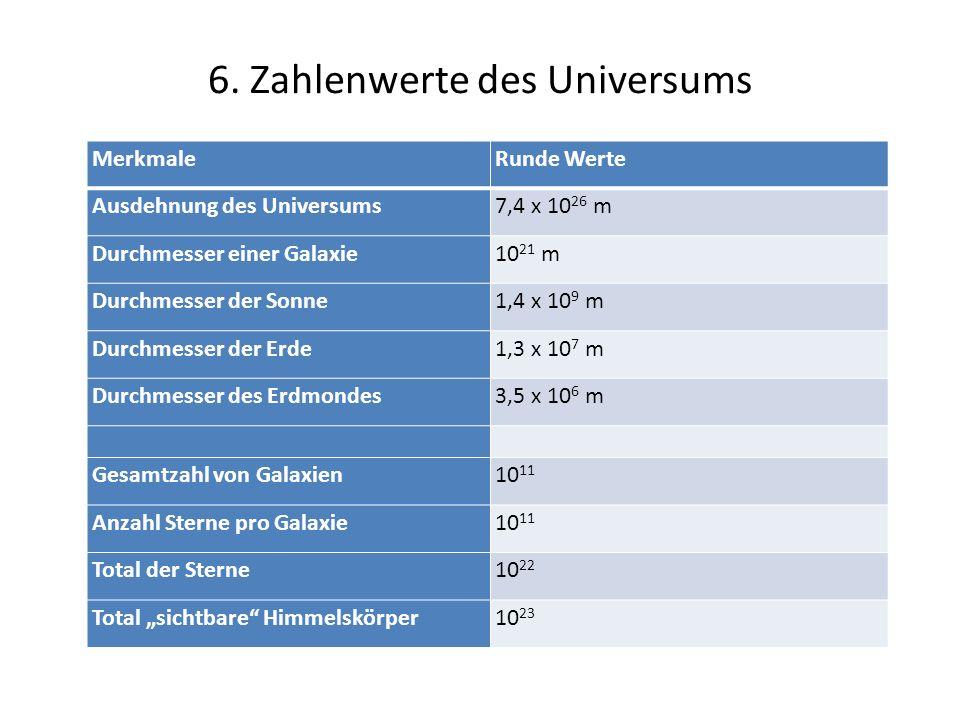 6. Zahlenwerte des Universums