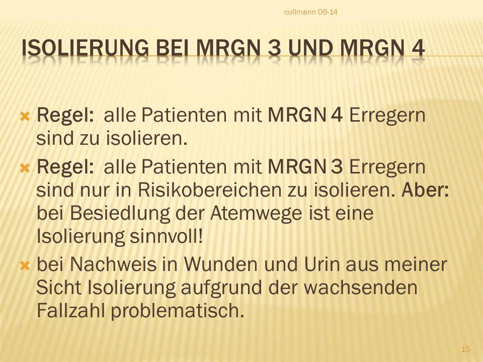 Isolierung bei MRGN 3 und MRGN 4