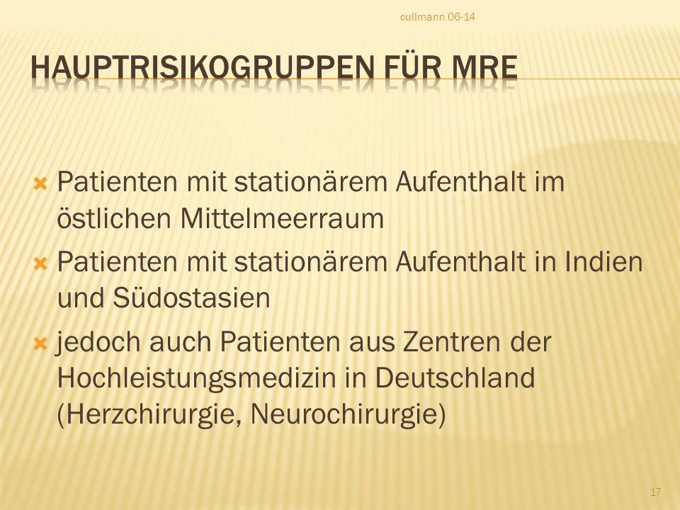 Hauptrisikogruppen für MRE