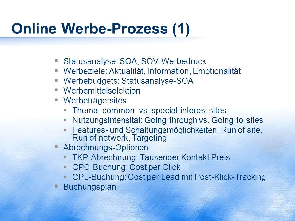 Online Werbe-Prozess (1)